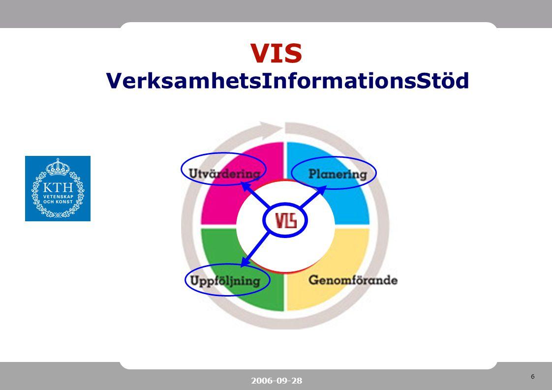 7 2006-09-28 Syfte Förbättra informationsförsörjningen och göra informationen tillgänglig för hela organisationen.