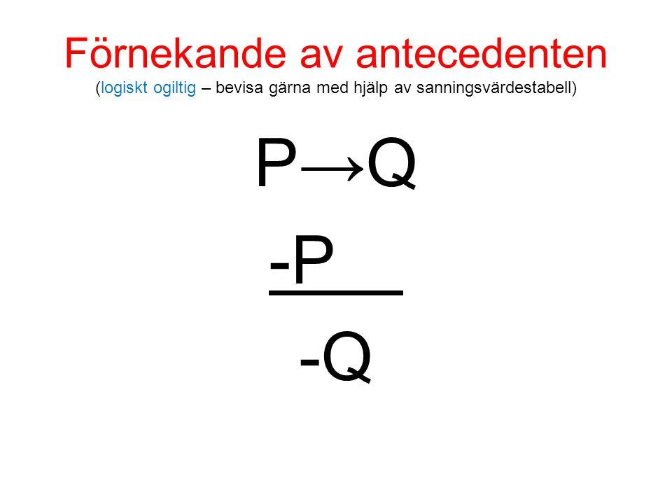 Förnekande av antecedenten (logiskt ogiltig – bevisa gärna med hjälp av sanningsvärdestabell) P→Q -P -Q