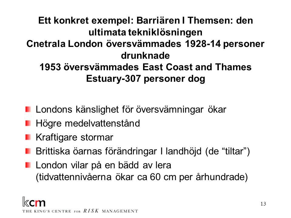 13 Ett konkret exempel: Barriären I Themsen: den ultimata tekniklösningen Cnetrala London översvämmades 1928-14 personer drunknade 1953 översvämmades East Coast and Thames Estuary-307 personer dog Londons känslighet för översvämningar ökar Högre medelvattenstånd Kraftigare stormar Brittiska öarnas förändringar I landhöjd (de tiltar ) London vilar på en bädd av lera (tidvattennivåerna ökar ca 60 cm per århundrade)