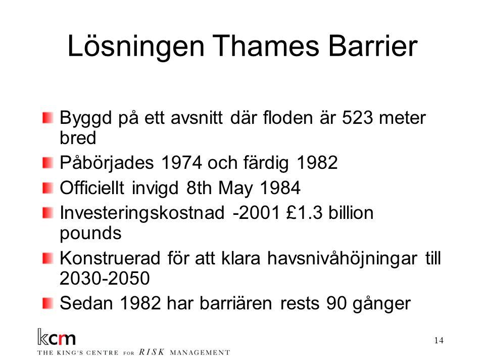 14 Lösningen Thames Barrier Byggd på ett avsnitt där floden är 523 meter bred Påbörjades 1974 och färdig 1982 Officiellt invigd 8th May 1984 Investeringskostnad -2001 £1.3 billion pounds Konstruerad för att klara havsnivåhöjningar till 2030-2050 Sedan 1982 har barriären rests 90 gånger