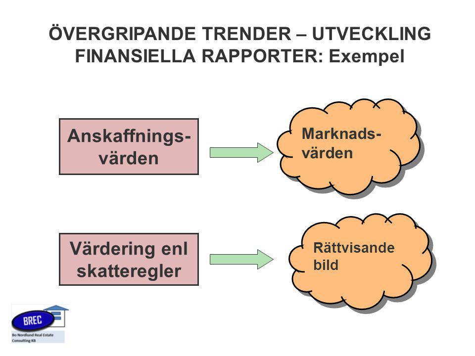 ÖVERGRIPANDE TRENDER – UTVECKLING FINANSIELLA RAPPORTER: Exempel Anskaffnings- värden Marknads- värden Marknads- värden Värdering enl skatteregler Rät