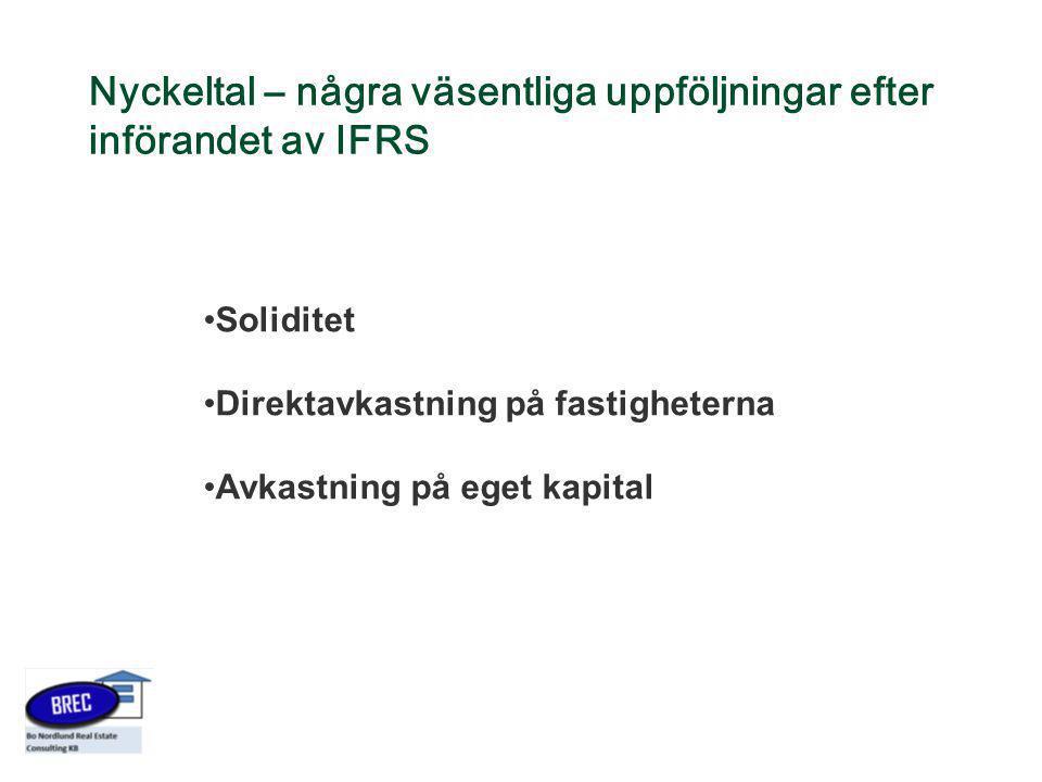 Nyckeltal – några väsentliga uppföljningar efter införandet av IFRS Soliditet Direktavkastning på fastigheterna Avkastning på eget kapital