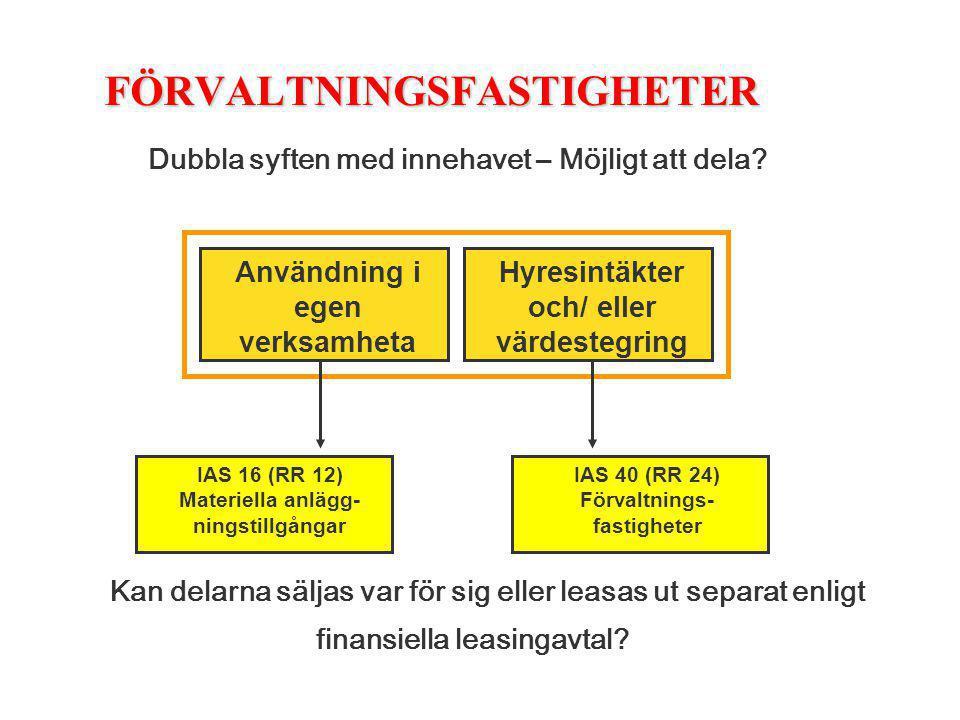 FÖRVALTNINGSFASTIGHETER Dubbla syften med innehavet – Möjligt att dela? Användning i egen verksamheta Hyresintäkter och/ eller värdestegring IAS 16 (R