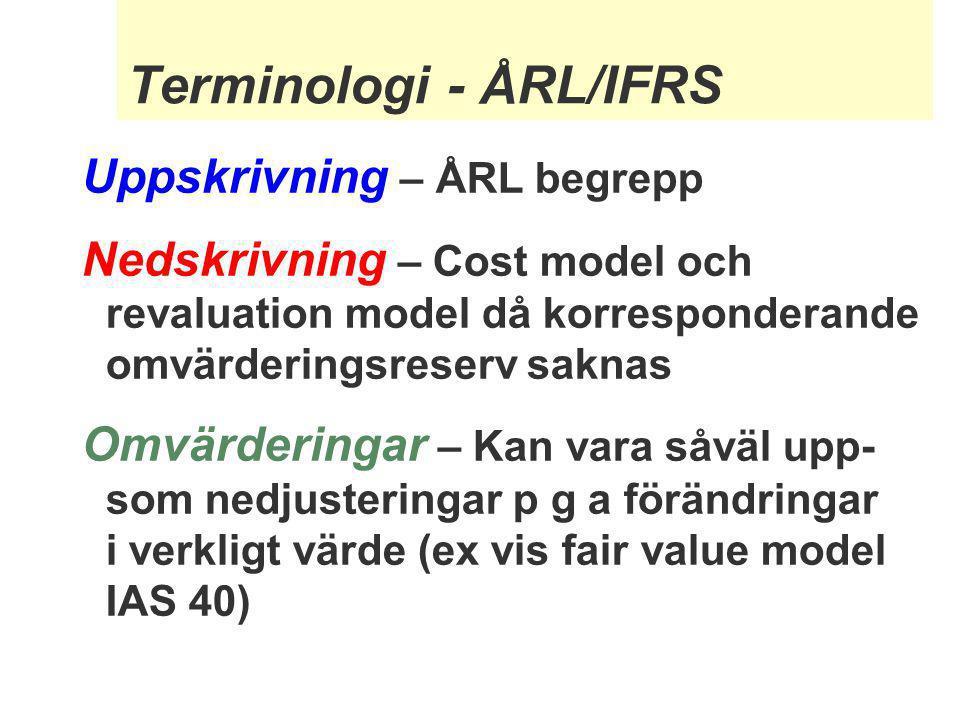 Terminologi - ÅRL/IFRS Uppskrivning – ÅRL begrepp Nedskrivning – Cost model och revaluation model då korresponderande omvärderingsreserv saknas Omvärd