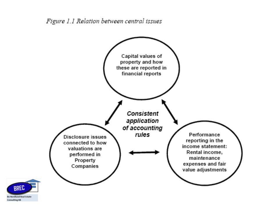 IAS 16 – Ombedömning restvärden -Skillnaden i begreppen nyttjandeperiod och ekonomisk livslängd.