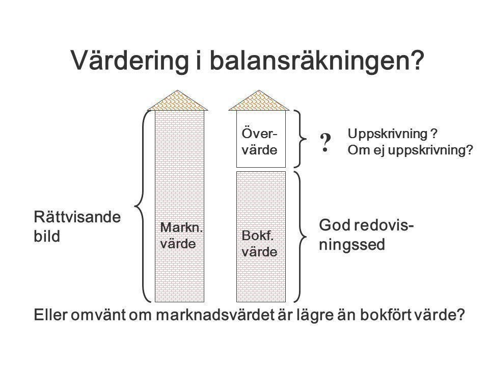Värdering i balansräkningen? Markn. värde Bokf. värde Över- värde Rättvisande bild God redovis- ningssed ? Eller omvänt om marknadsvärdet är lägre än