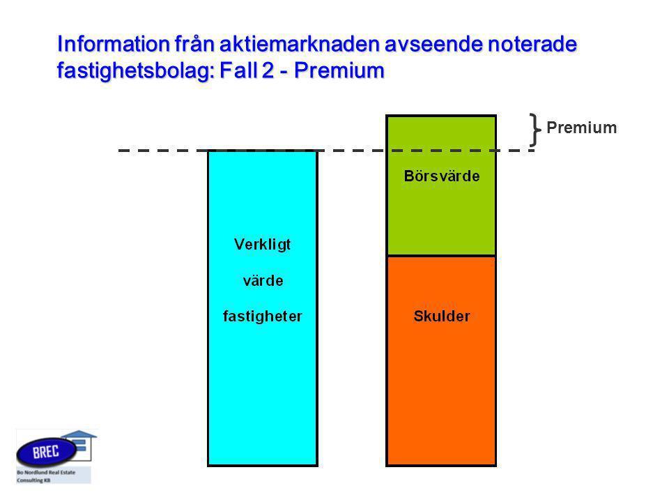 Premium Information från aktiemarknaden avseende noterade fastighetsbolag: Fall 2 - Premium