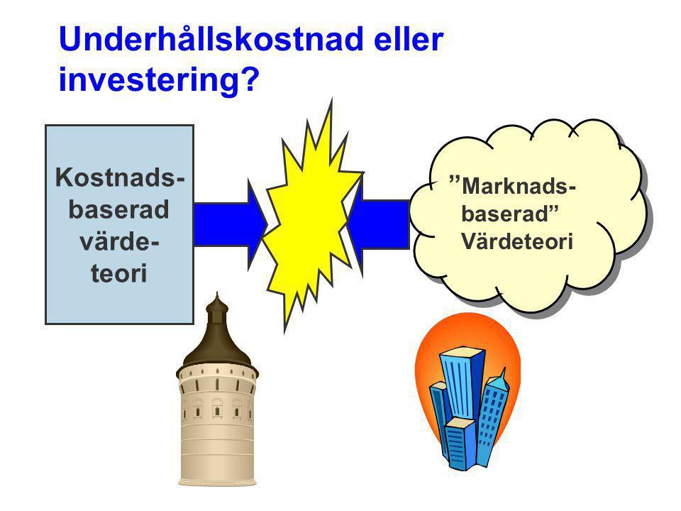 """Underhållskostnad eller investering? Kostnads- baserad värde- teori """" Marknads- baserad"""" Värdeteori """" Marknads- baserad"""" Värdeteori"""