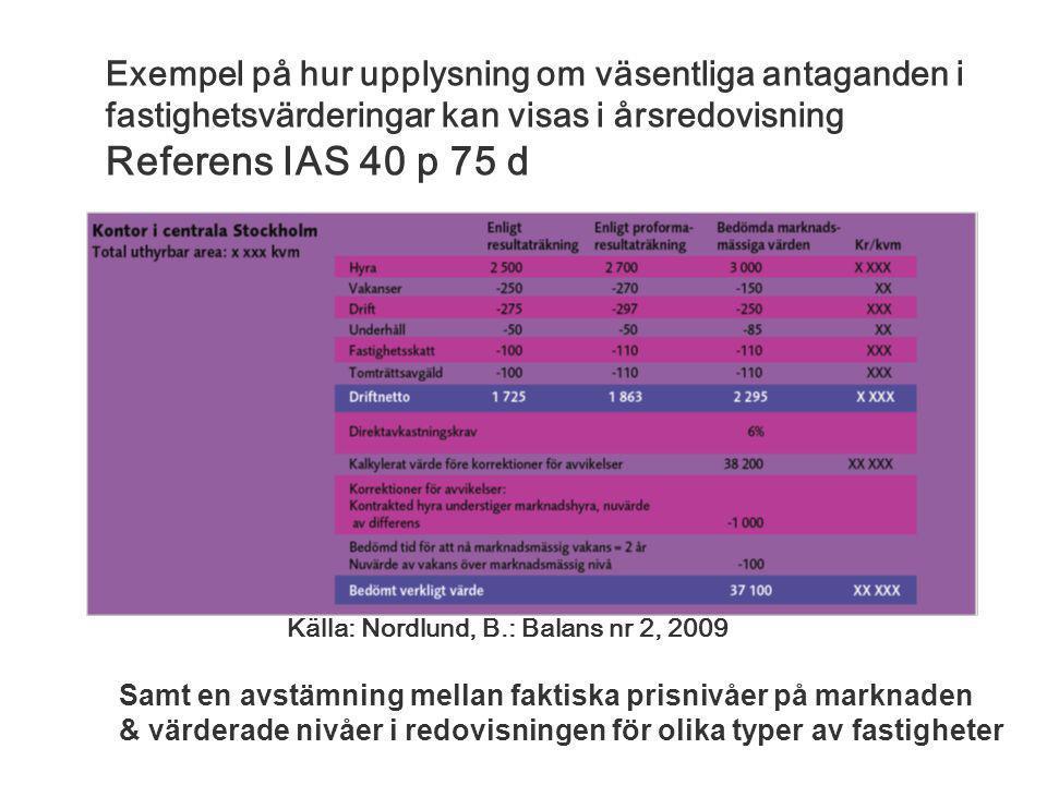 Källa: Nordlund, B.: Balans nr 2, 2009 Exempel på hur upplysning om väsentliga antaganden i fastighetsvärderingar kan visas i årsredovisning Referens