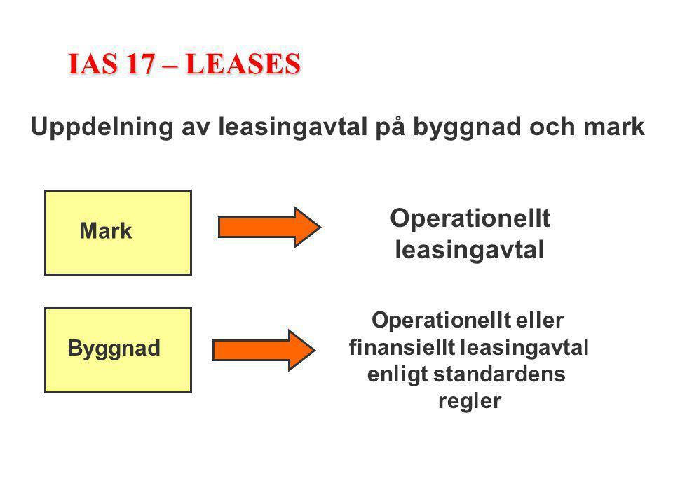 IAS 17 – LEASES Uppdelning av leasingavtal på byggnad och mark Mark Byggnad Operationellt leasingavtal Operationellt eller finansiellt leasingavtal en