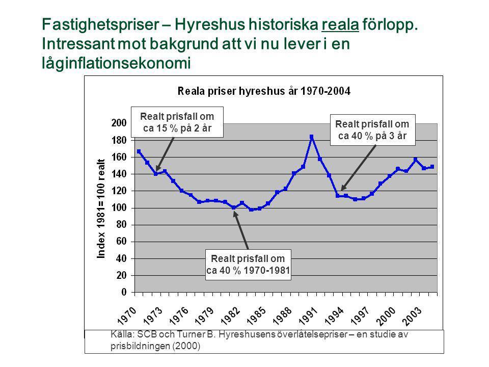 Fastighetspriser – Hyreshus historiska reala förlopp. Intressant mot bakgrund att vi nu lever i en låginflationsekonomi Realt prisfall om ca 40 % på 3