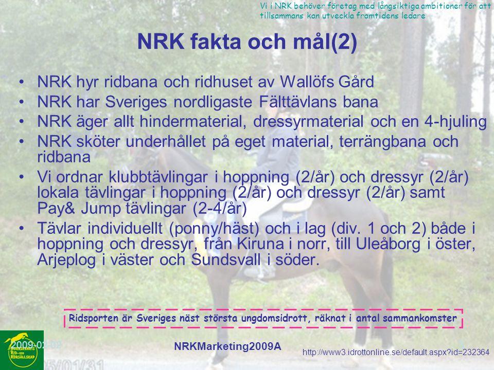 http://www3.idrottonline.se/default.aspx?id=232364 Vi i NRK behöver företag med långsiktiga ambitioner för att vi tillsammans kan utveckla framtidens ledare 2009-02-02 NRKMarketing2009A 3 NRK fakta och mål(2) NRK hyr ridbana och ridhuset av Wallöfs Gård NRK har Sveriges nordligaste Fälttävlans bana NRK äger allt hindermaterial, dressyrmaterial och en 4-hjuling NRK sköter underhållet på eget material, terrängbana och ridbana Vi ordnar klubbtävlingar i hoppning (2/år) och dressyr (2/år) lokala tävlingar i hoppning (2/år) och dressyr (2/år) samt Pay& Jump tävlingar (2-4/år) Tävlar individuellt (ponny/häst) och i lag (div.