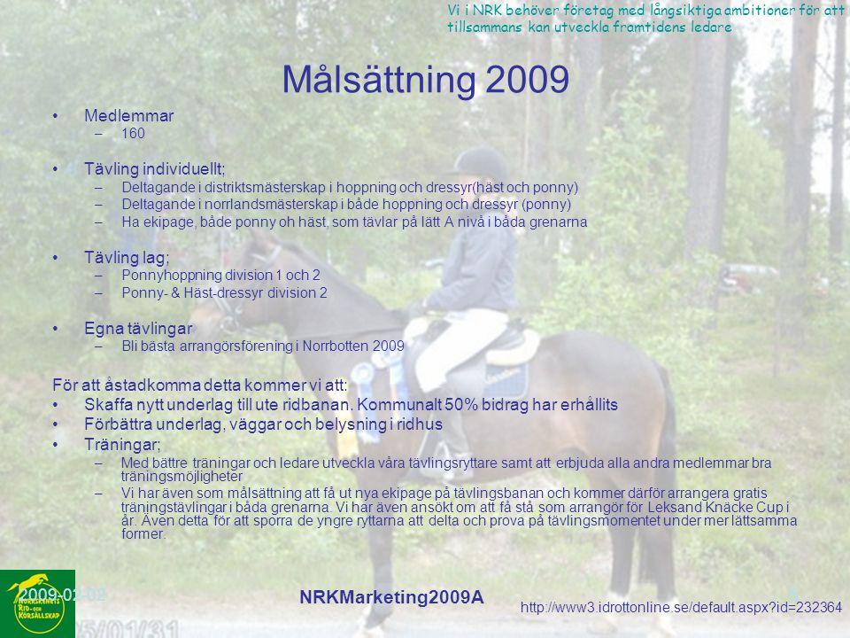 http://www3.idrottonline.se/default.aspx?id=232364 Vi i NRK behöver företag med långsiktiga ambitioner för att vi tillsammans kan utveckla framtidens ledare 2009-02-02 NRKMarketing2009A 6 Marknadsföringspaket 1= Huvudsponsor Logga med länk på vår hemsida Annons/logga i varje tävlingsprogram Sponsorupprop vid tävling Skylt utanför och inne i ridhuset Skylt vid sekretariat Hinder med logga/namn Dekal på tävlingsskåpen 2 klasser/tävling döps efter sponsorn Dekal på Tävlingsekipagens transportvagnar Sponsorupprop med sponsor budskap vid varje tävling Alla lokala tävlingar har sponsorns namn Pris; 15000 kr/år © Sponsorn står för all marknadsföringsmaterial.