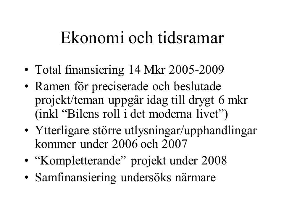 """Ekonomi och tidsramar Total finansiering 14 Mkr 2005-2009 Ramen för preciserade och beslutade projekt/teman uppgår idag till drygt 6 mkr (inkl """"Bilens"""