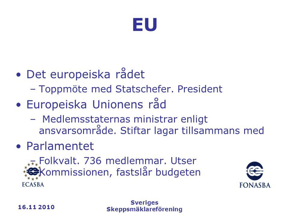 16.11 2010 Sveriges Skeppsmäklareförening EU Det europeiska rådet –Toppmöte med Statschefer.