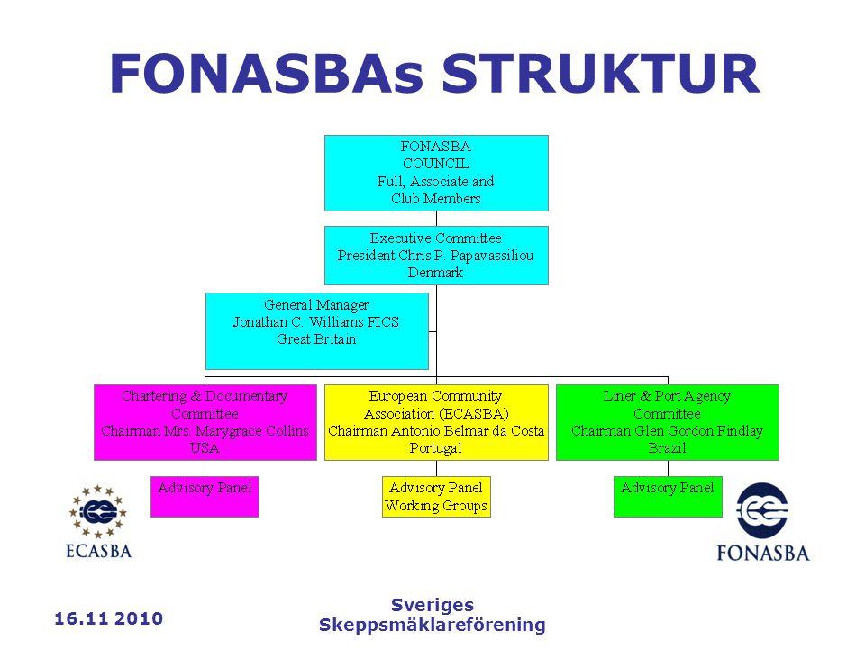 16.11 2010 Sveriges Skeppsmäklareförening FONASBAs STRUKTUR