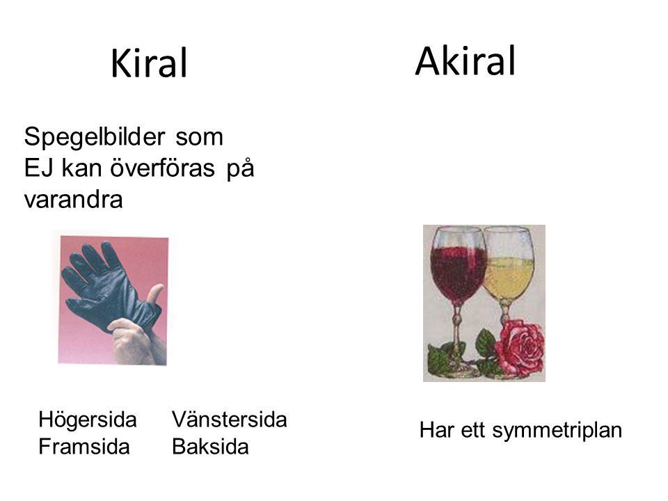 Kiral Spegelbilder som EJ kan överföras på varandra Akiral Högersida Vänstersida Framsida Baksida Har ett symmetriplan