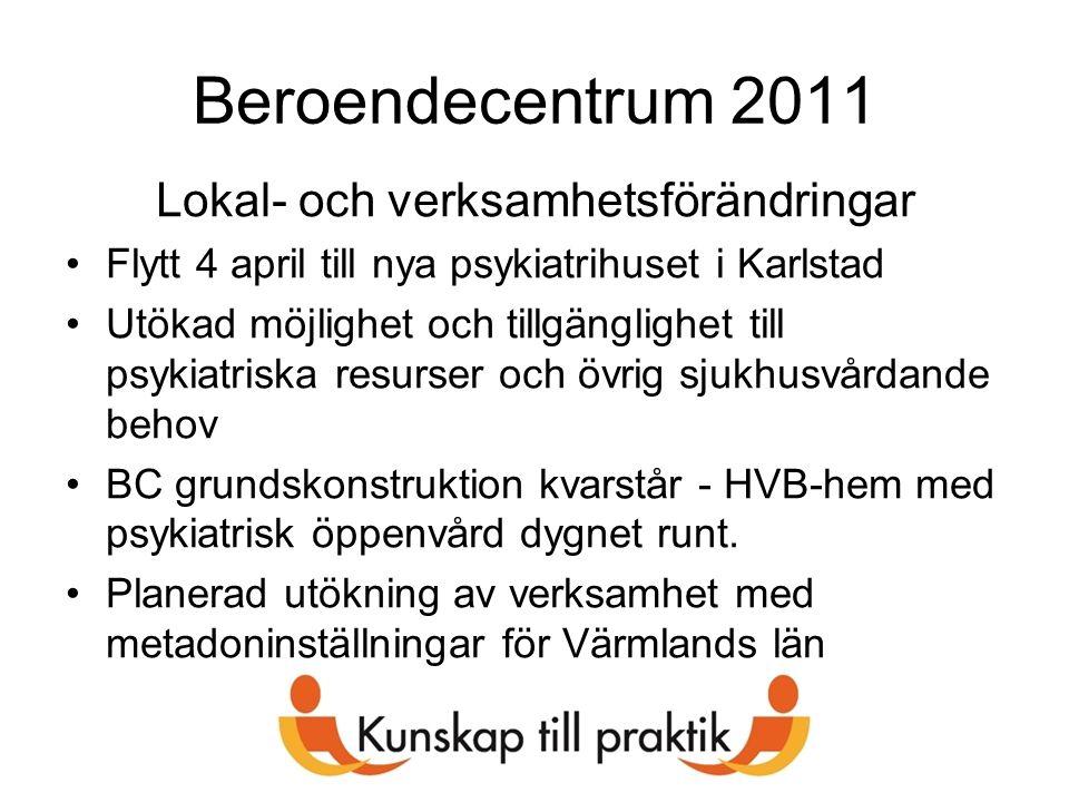 Beroendecentrum 2011 Lokal- och verksamhetsförändringar Flytt 4 april till nya psykiatrihuset i Karlstad Utökad möjlighet och tillgänglighet till psyk