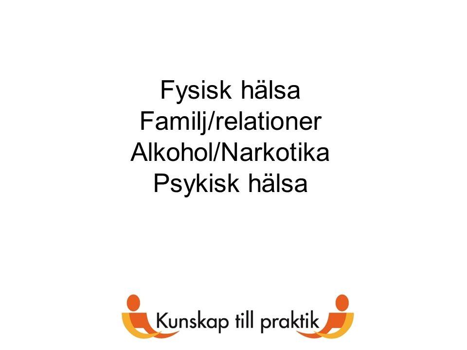 Fysisk hälsa Familj/relationer Alkohol/Narkotika Psykisk hälsa