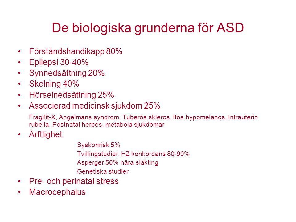De biologiska grunderna för ASD Förståndshandikapp 80% Epilepsi 30-40% Synnedsättning 20% Skelning 40% Hörselnedsättning 25% Associerad medicinsk sjuk