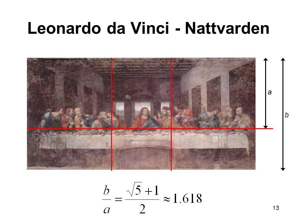 13 Leonardo da Vinci - Nattvarden a b