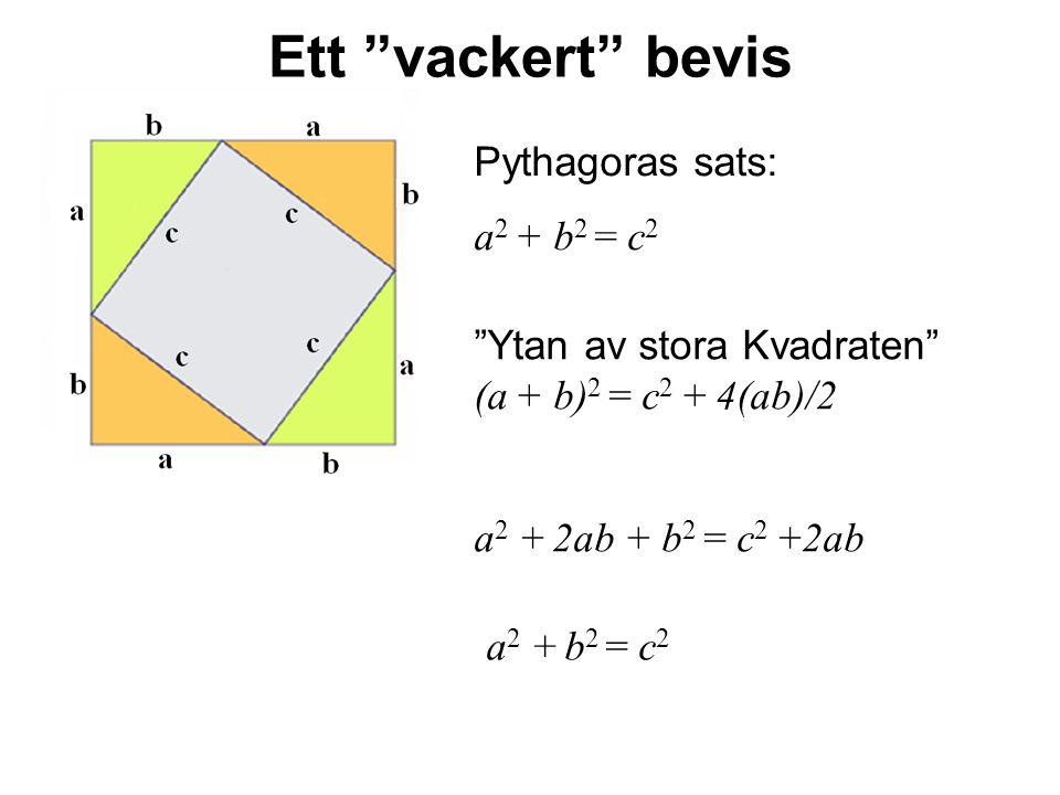 Ett vackert bevis Pythagoras sats: a 2 + b 2 = c 2 Ytan av stora Kvadraten (a + b) 2 = c 2 + 4(ab)/2 a 2 + 2ab + b 2 = c 2 +2ab a 2 + b 2 = c 2