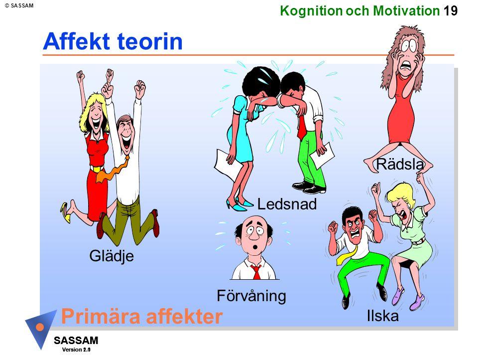 SASSAM Version 1.1 © SASSAM SASSAM Version 1.1 SASSAM Version 2.0 Kognition och Motivation 19 Affekt teorin Glädje Ledsnad Rädsla Ilska Förvåning Prim
