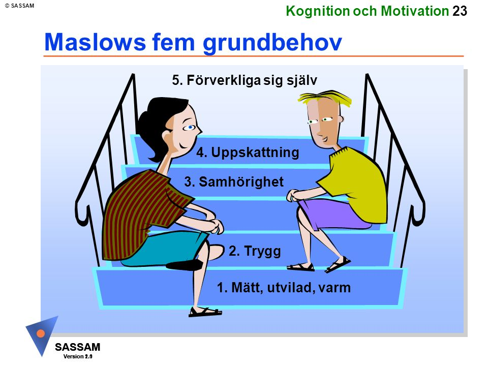 SASSAM Version 1.1 © SASSAM SASSAM Version 1.1 SASSAM Version 2.0 Kognition och Motivation 23 Maslows fem grundbehov