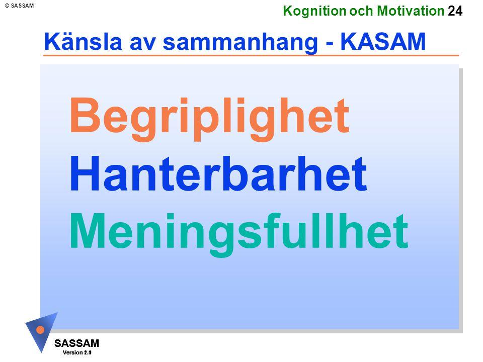 SASSAM Version 1.1 © SASSAM SASSAM Version 1.1 SASSAM Version 2.0 Kognition och Motivation 24 Känsla av sammanhang - KASAM Begriplighet Hanterbarhet M