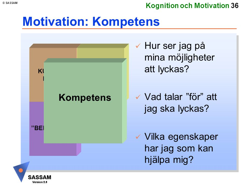 SASSAM Version 1.1 © SASSAM SASSAM Version 1.1 SASSAM Version 2.0 Kognition och Motivation 36 Motivation: Kompetens Hur ser jag på mina möjligheter at