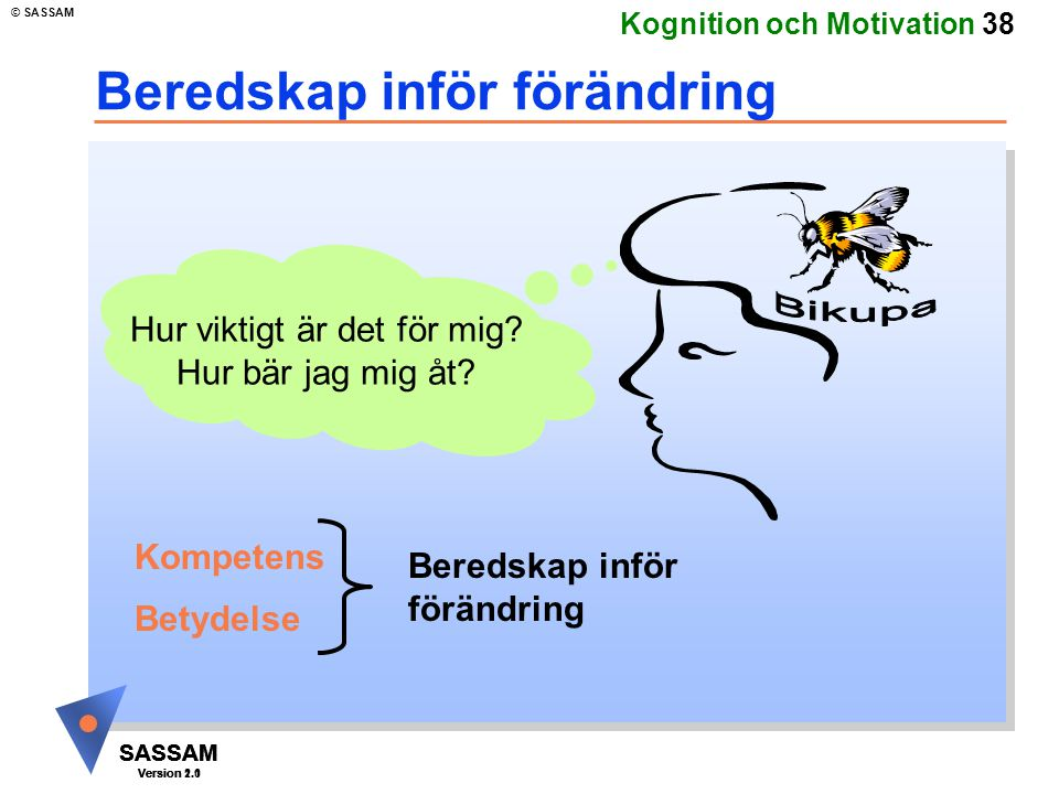 SASSAM Version 1.1 © SASSAM SASSAM Version 1.1 SASSAM Version 2.0 Kognition och Motivation 38 Beredskap inför förändring Betydelse Kompetens Beredskap