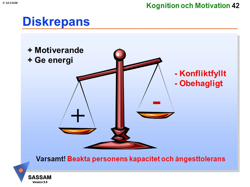 SASSAM Version 1.1 © SASSAM SASSAM Version 1.1 SASSAM Version 2.0 Kognition och Motivation 42 Diskrepans Varsamt.