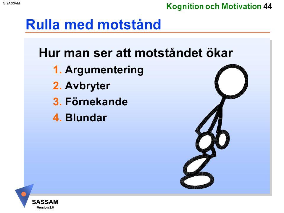 SASSAM Version 1.1 © SASSAM SASSAM Version 1.1 SASSAM Version 2.0 Kognition och Motivation 44 Rulla med motstånd Hur man ser att motståndet ökar 1. Ar