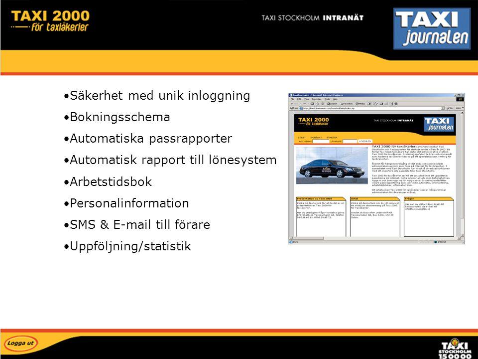 Säkerhet med unik inloggning Bokningsschema Automatiska passrapporter Automatisk rapport till lönesystem Arbetstidsbok Personalinformation SMS & E-mai