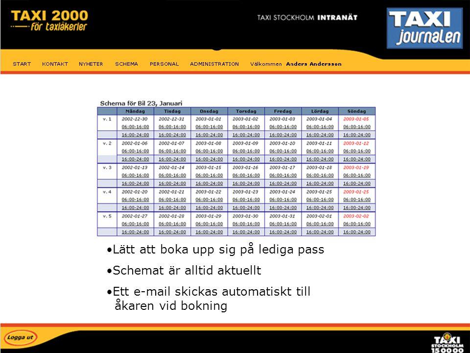 Lätt att boka upp sig på lediga pass Schemat är alltid aktuellt Ett e-mail skickas automatiskt till åkaren vid bokning Boknings schema