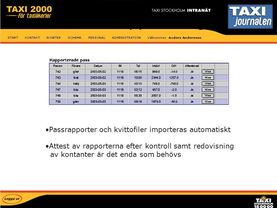 Passrapporter och kvittofiler importeras automatiskt Attest av rapporterna efter kontroll samt redovisning av kontanter är det enda som behövs Pass ra