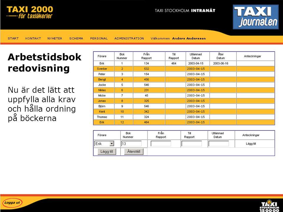 Arbetstidsbok redovisning Nu är det lätt att uppfylla alla krav och hålla ordning på böckerna Arbetstidsbok