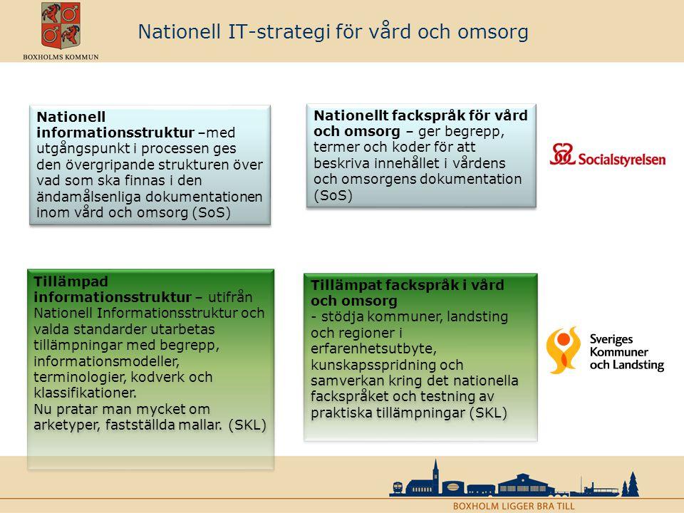 Nationell Informationsstruktur En grundförutsättning för ordning och reda på vård- och omsorgsinformationen NI-projektet