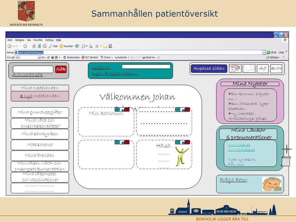 Frågor nu…… Frågor senare: par.holgersson@boxholm.se Informationsstruktur ur ett kommunalt perspektiv