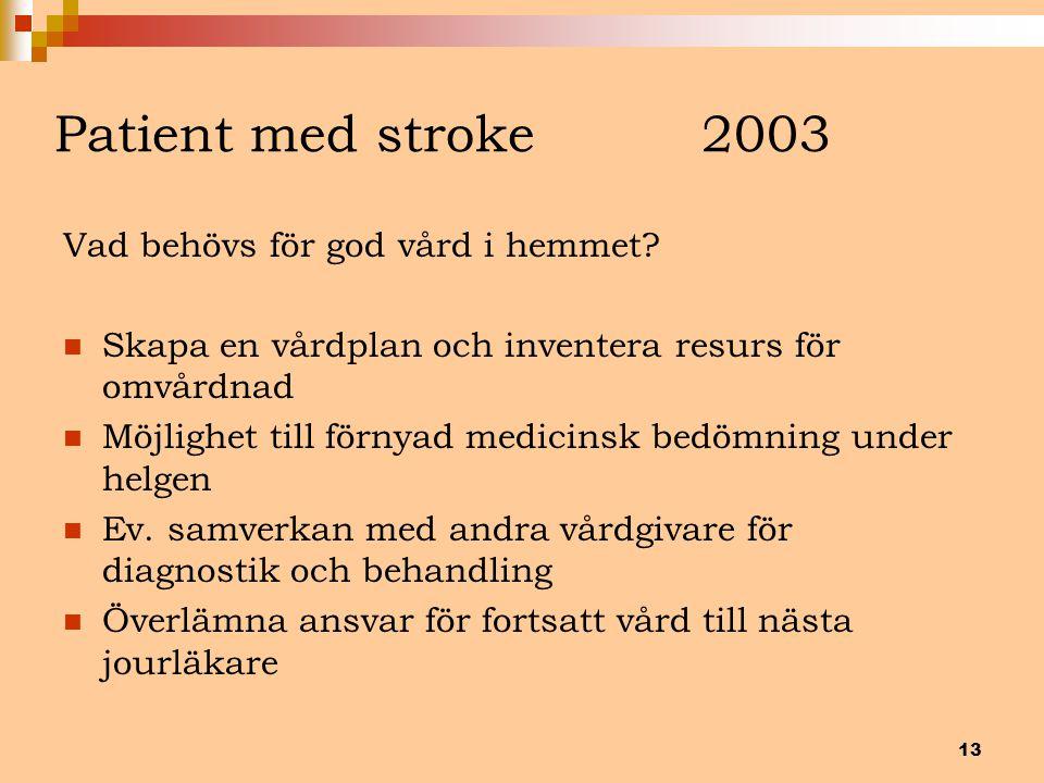 13 Patient med stroke 2003 Vad behövs för god vård i hemmet? Skapa en vårdplan och inventera resurs för omvårdnad Möjlighet till förnyad medicinsk bed