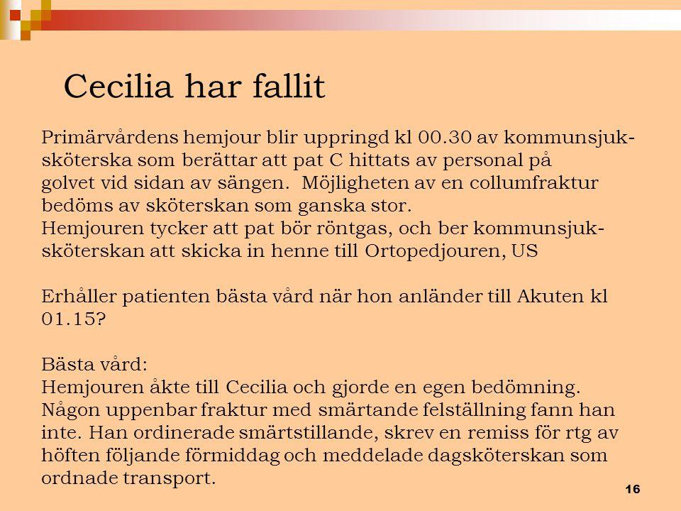 16 Cecilia har fallit Primärvårdens hemjour blir uppringd kl 00.30 av kommunsjuk- sköterska som berättar att pat C hittats av personal på golvet vid s