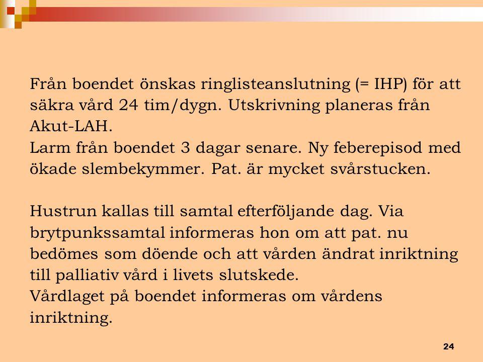24 Från boendet önskas ringlisteanslutning (= IHP) för att säkra vård 24 tim/dygn. Utskrivning planeras från Akut-LAH. Larm från boendet 3 dagar senar