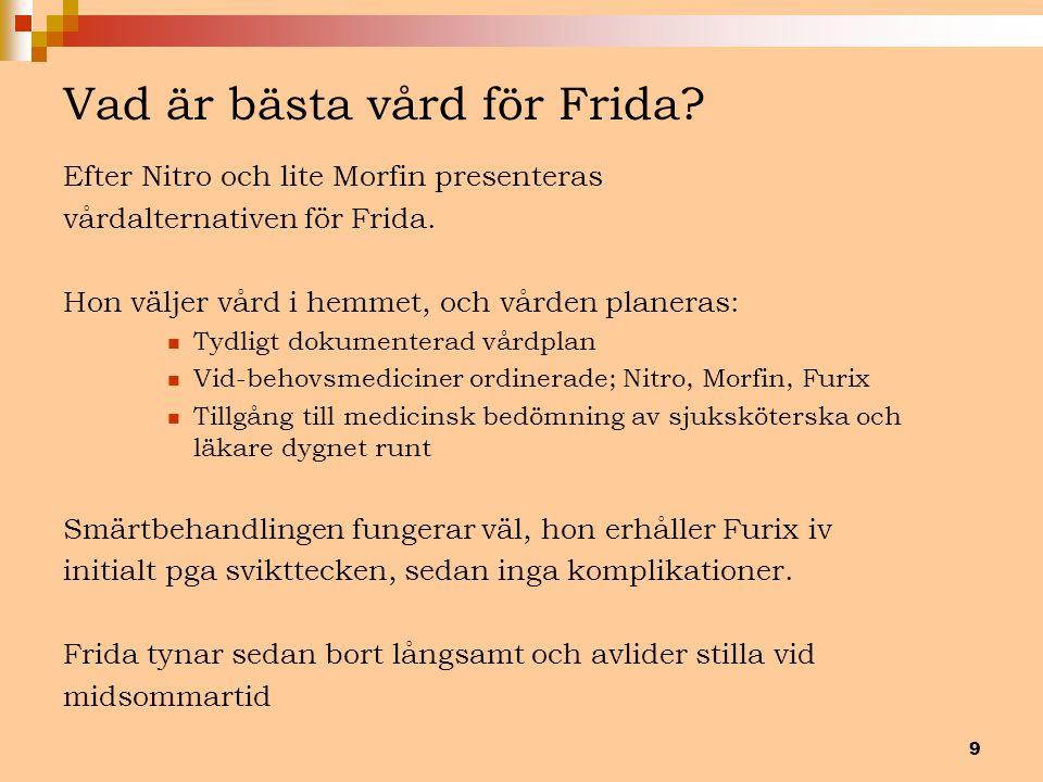 9 Vad är bästa vård för Frida? Efter Nitro och lite Morfin presenteras vårdalternativen för Frida. Hon väljer vård i hemmet, och vården planeras: Tydl