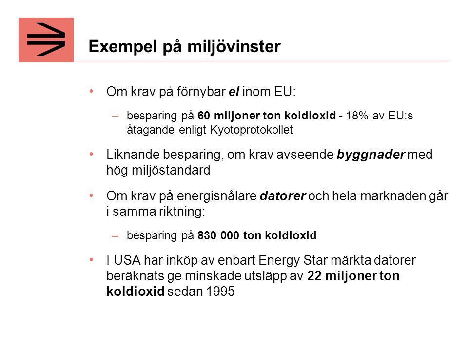 Exempel på miljövinster Om krav på förnybar el inom EU: –besparing på 60 miljoner ton koldioxid - 18% av EU:s åtagande enligt Kyotoprotokollet Liknande besparing, om krav avseende byggnader med hög miljöstandard Om krav på energisnålare datorer och hela marknaden går i samma riktning: –besparing på 830 000 ton koldioxid I USA har inköp av enbart Energy Star märkta datorer beräknats ge minskade utsläpp av 22 miljoner ton koldioxid sedan 1995