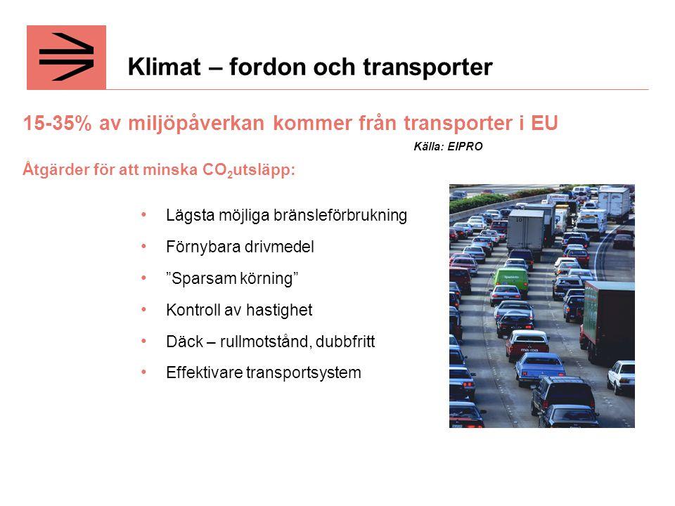 15-35% av miljöpåverkan kommer från transporter i EU Åtgärder för att minska CO 2 utsläpp: Lägsta möjliga bränsleförbrukning Förnybara drivmedel Sparsam körning Kontroll av hastighet Däck – rullmotstånd, dubbfritt Effektivare transportsystem Klimat – fordon och transporter Källa: EIPRO