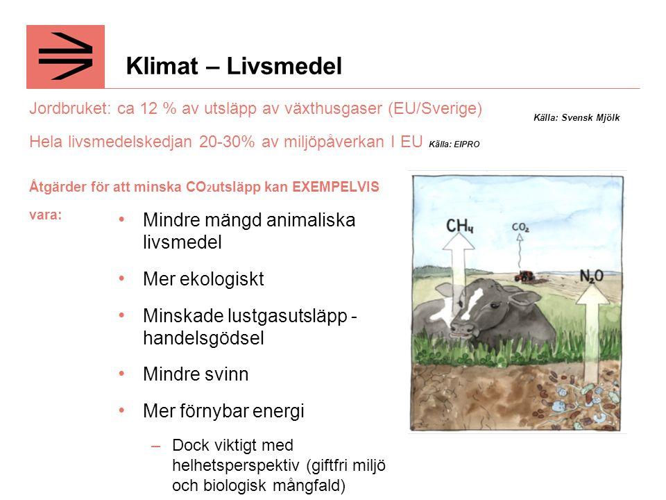 Jordbruket: ca 12 % av utsläpp av växthusgaser (EU/Sverige) Hela livsmedelskedjan 20-30% av miljöpåverkan I EU Källa: EIPRO Åtgärder för att minska CO 2 utsläpp kan EXEMPELVIS vara: Källa: Svensk Mjölk Klimat – Livsmedel Mindre mängd animaliska livsmedel Mer ekologiskt Minskade lustgasutsläpp - handelsgödsel Mindre svinn Mer förnybar energi –Dock viktigt med helhetsperspektiv (giftfri miljö och biologisk mångfald)