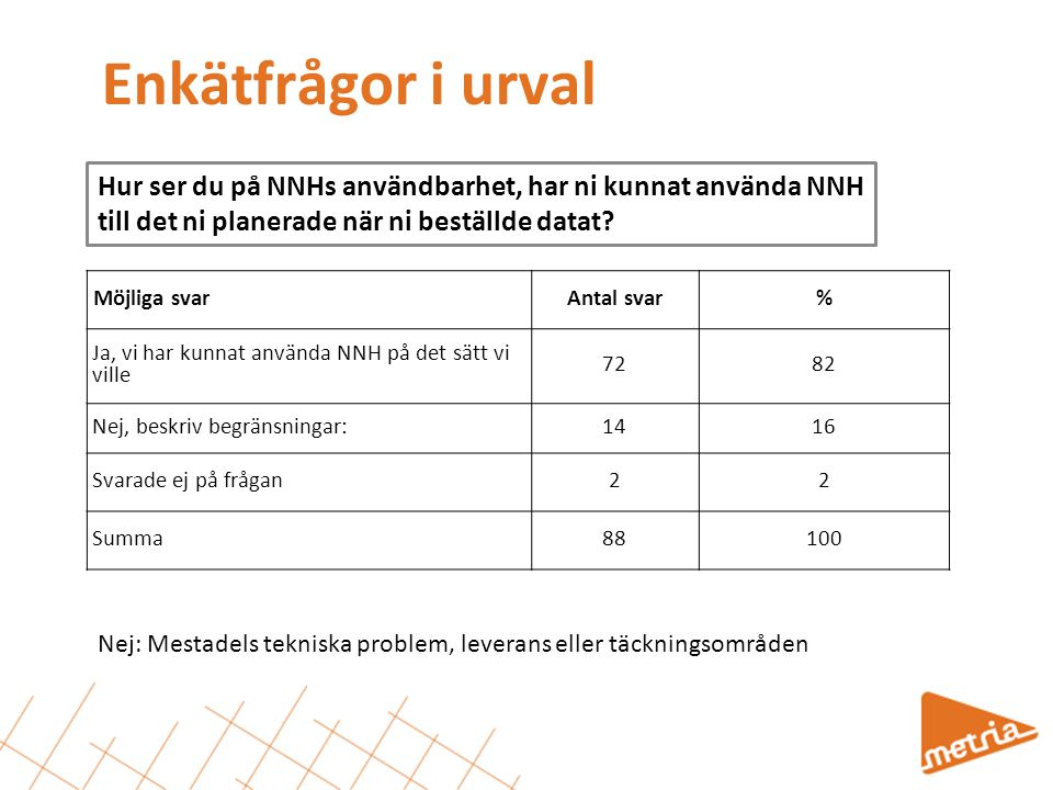 Enkätfrågor i urval Möjliga svarAntal svar% Ja, vi har kunnat använda NNH på det sätt vi ville 7282 Nej, beskriv begränsningar:1416 Svarade ej på fråg