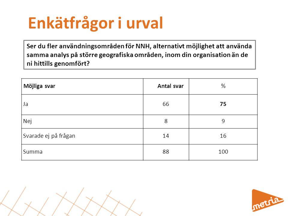 Enkätfrågor i urval Ser du fler användningsområden för NNH, alternativt möjlighet att använda samma analys på större geografiska områden, inom din org