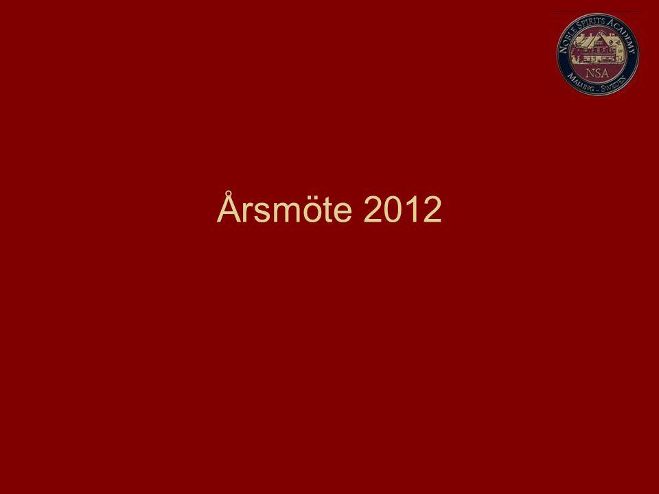 Årsmöte 2012
