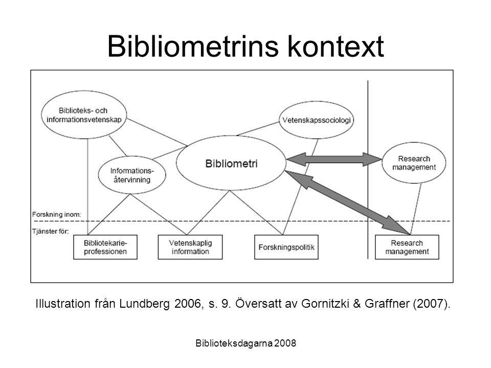 Biblioteksdagarna 2008 Bibliometrins tre användningsområden (1) Bibliometri för bibliometriker (metodologiska problem) (2) Bibliometri inriktad på enskilda discipliner (vetenskaplig information) (3) Bibliometri för vetenskapspolitik och styrning (utvärderande)